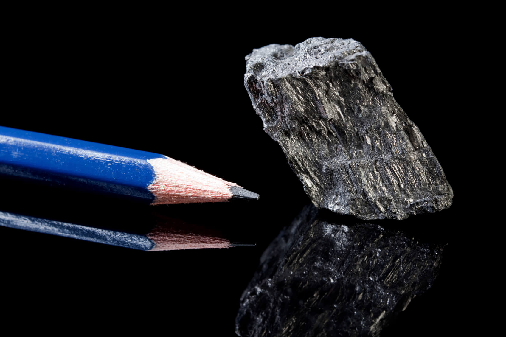Top Battery Metals Stocks on the TSX and TSXV