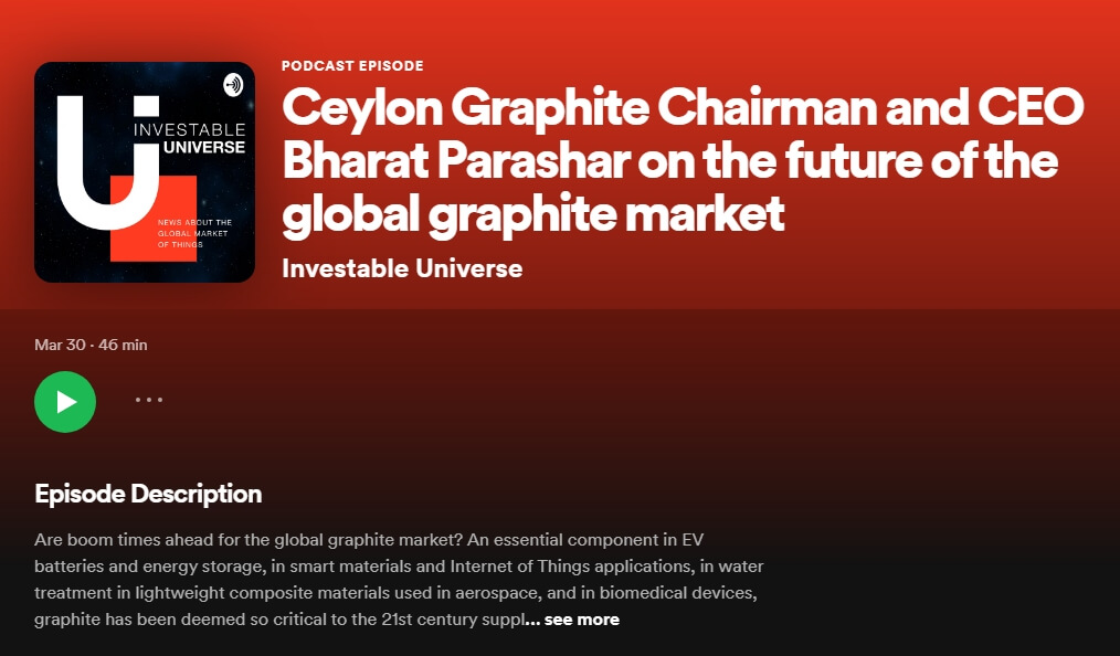 Future of Graphite Market